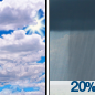 A slight chance of rain showers after 2pm. Partly sunny, with a high near 69. Chance of precipitation is 20%.