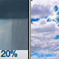 A slight chance of rain showers before 7am. Partly sunny, with a high near 49. Chance of precipitation is 20%.