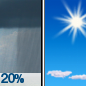 A slight chance of rain showers before 8am. Sunny, with a high near 74. Chance of precipitation is 20%.