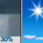 A chance of rain showers before 8am. Sunny, with a high near 72. Chance of precipitation is 30%.