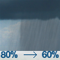 Rain showers. Mostly cloudy, with a high near 55. Chance of precipitation is 80%.