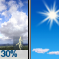 A chance of showers and thunderstorms before 8am. Sunny, with a high near 66. Chance of precipitation is 30%.