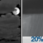 A slight chance of rain showers after 3am. Mostly cloudy, with a low around 64. East wind around 10 mph, with gusts as high as 20 mph. Chance of precipitation is 20%.